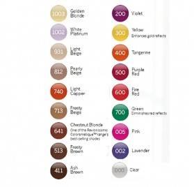 Revlon Nutri Color 931 250 Ml